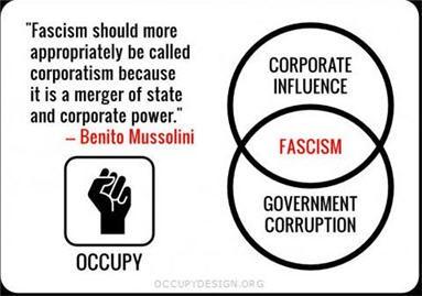 neoliberalisme is een fascisme